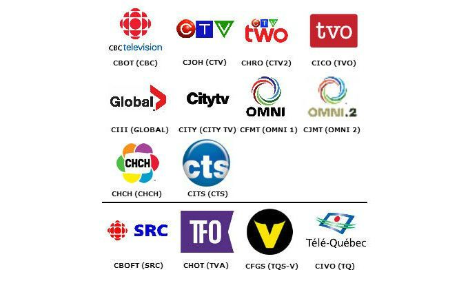 TheUnCableGuys.ca helps you save money on TV and the Internet. We sell antennas, Internet TV Boxes, VOIP phone service, and discount unlimited internet.