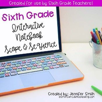 FREE Sixth Grade Math Interactive Notebook Scope and Sequence aligned to TEKS, Common Core and OAS.