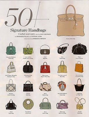 Signature Handbags That Every True Fashion Student Should Be Familiar With Page 1 Fashionable Terminology In 2018 Bags