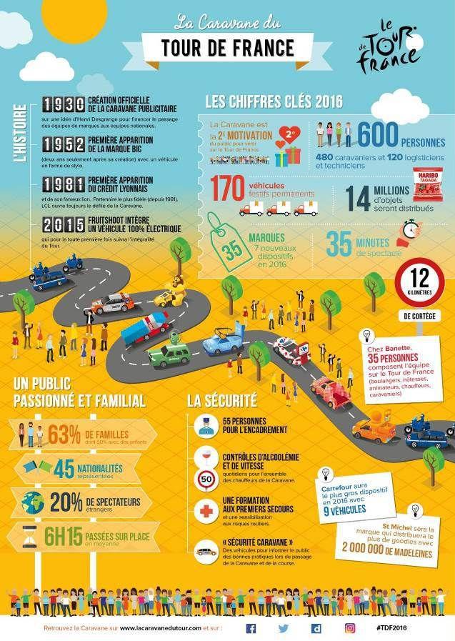 Caravane Tour de France 2016
