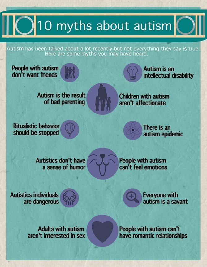 10 myths about  autism - infographic