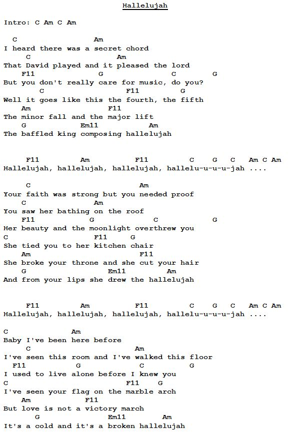 What are the tin whistle notes for hallelujah - answers.com