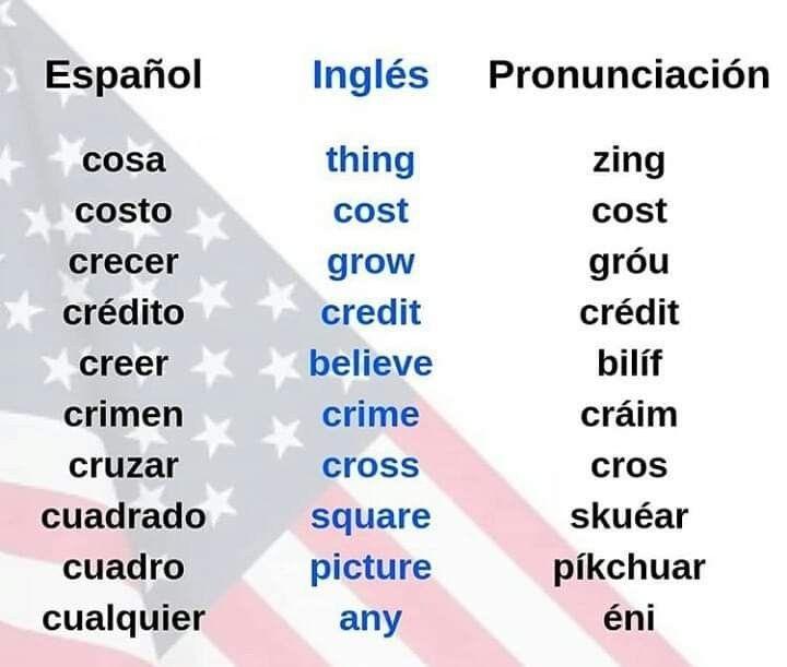 Pin De Katy ケイティ En Inglés Basico Vocabulario En Ingles Como Aprender Ingles Basico Palabras Basicas En Ingles