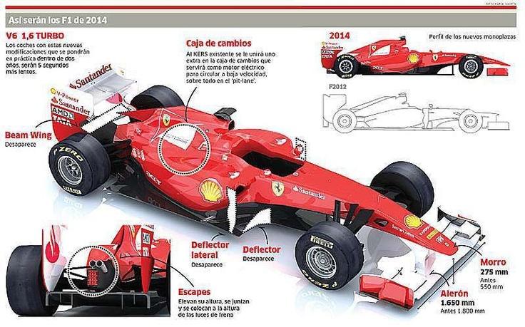 Ferrari F1 2014 Ferrari f1 2014:)
