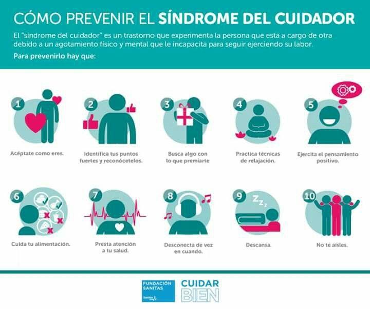 Síndrome del cuidador