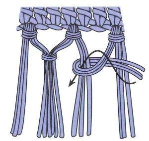 Get instructions for three styles of fringe from Crochet World editor Carol Alexander: http://www.crochet-world.com/blog/?p=8342. #FreeCrochetTutorials