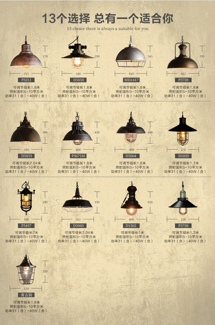 industrial loft style personality retro cafe bar, wrought iron chandeliers American country nostalgia pot restaurant table lamp -tmall.com Lynx