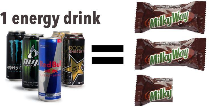 Kupne napoje energetyczne mogą mieć przykre skutki dla Twojego zdrowia. Mają wiele skutków ubocznych przez pewne składniki. Zobacz czym je zastąpić?