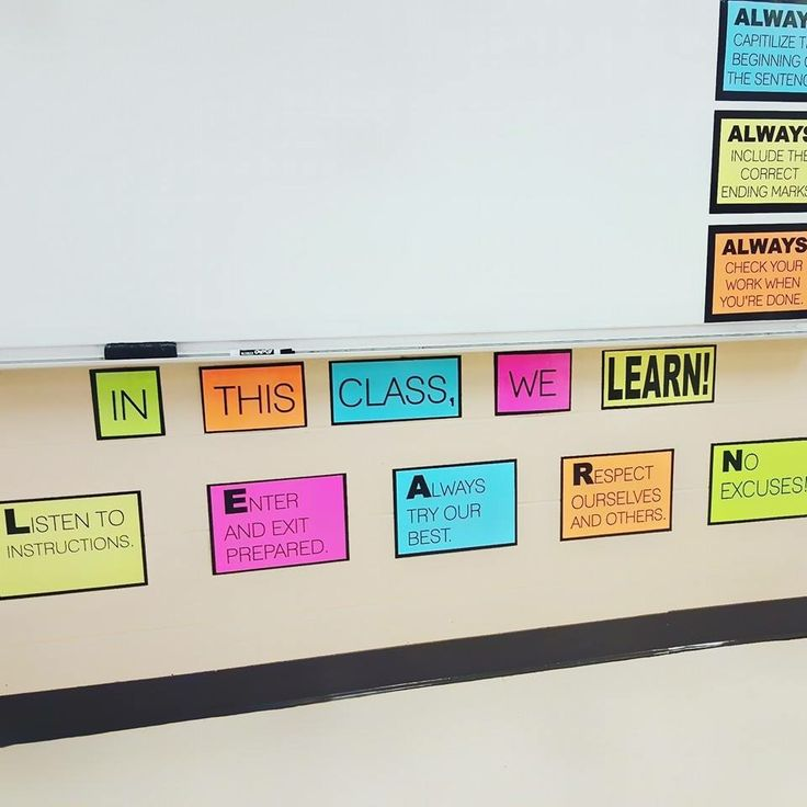 Need to Add these posters below my Smartboard