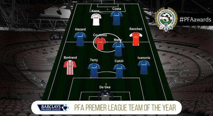 The PFA Premier League Team of the Year for the 2014-15 season was announced ahead of Hazard being named Player of the Year