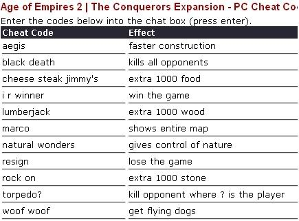 Age of empires 2 remastered cheats