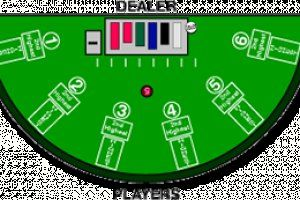Wheel of fortune online free