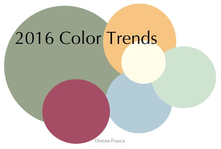 Pantone Home Color Trends 2016 | Colors come and colors go. What will the next colors for 2016 be?