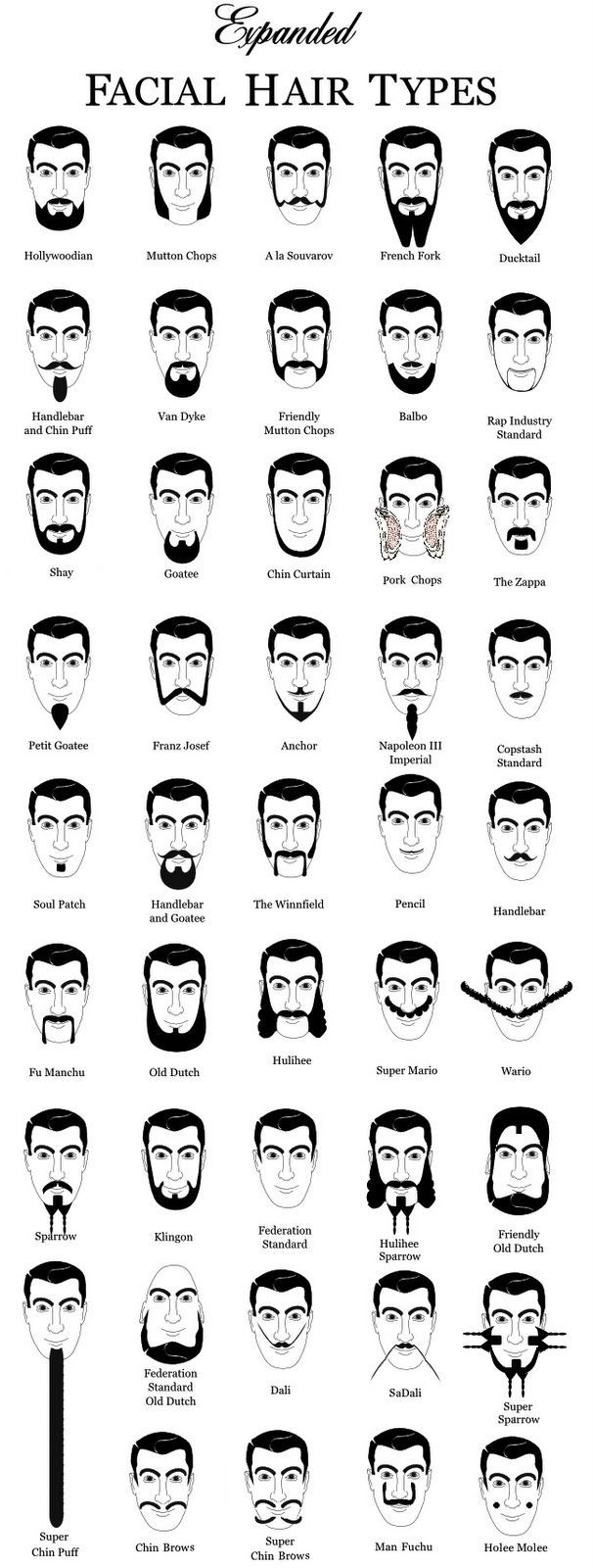 Backstage Buzz with FV: Alessi nativity - facial hair styles