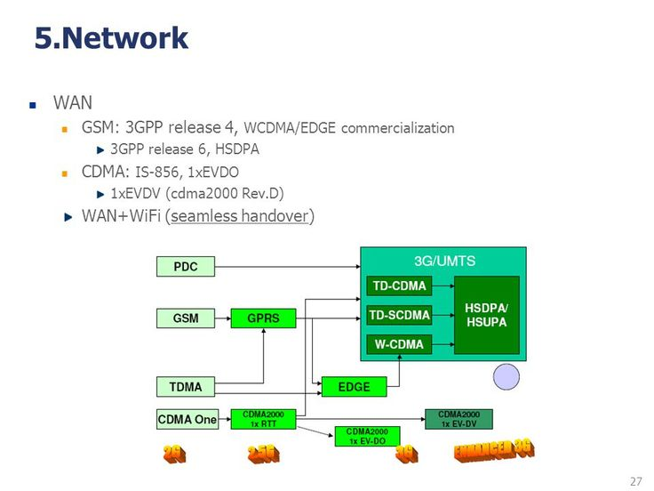 GSM Assessment Toolkit – A security evaluation framework for GSM networks