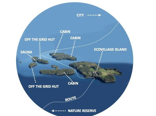 Saimaa Island Network