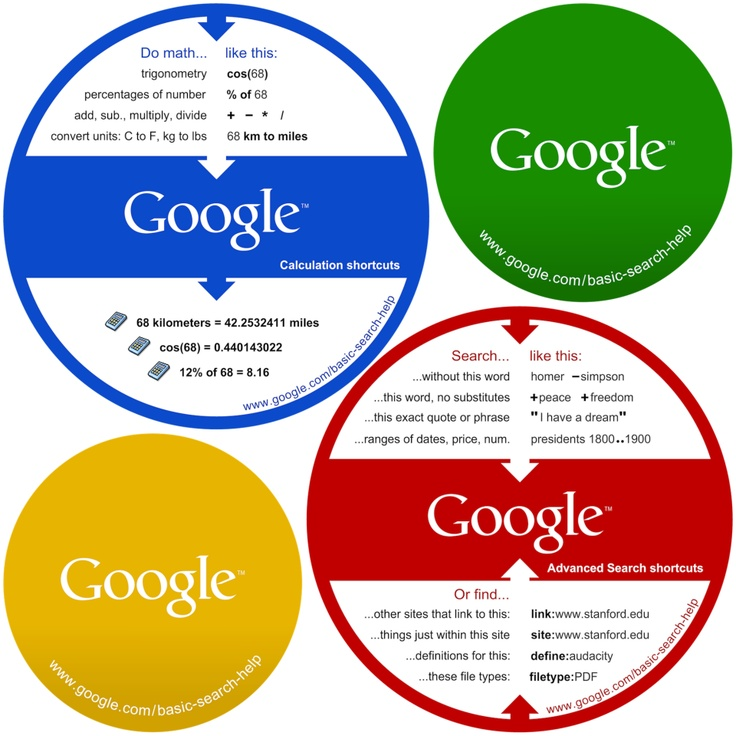 Mastering Google Search- Part II  Students completely rely on Google Search, be it for studying, researching for a project, or even making reports. But how many can utilize its full potential or use it efficiently? In today's Friday Funda, we bring you some useful tips which help you getting more out of Google Search.