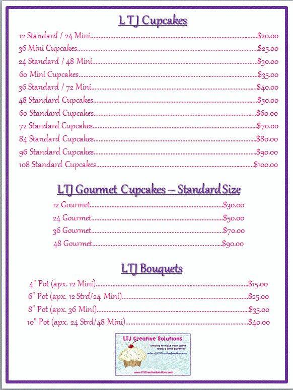 Cupcake price