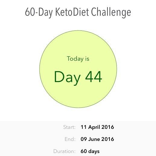 Day 44 on the 60-Day #KetoDietChallenge! #ketodietapp #lchf #paleo #primal #keto #lowcarb #sugarfree #ketodiet #ketogenicdiet #ketosis #ketopaleo #realfood #foodporn #grainfree #jerf #lowcarbhighfat #ketoadapted #fatadapted #cleaneating #challenge #weightlosschallenge by ketodiet_challenge