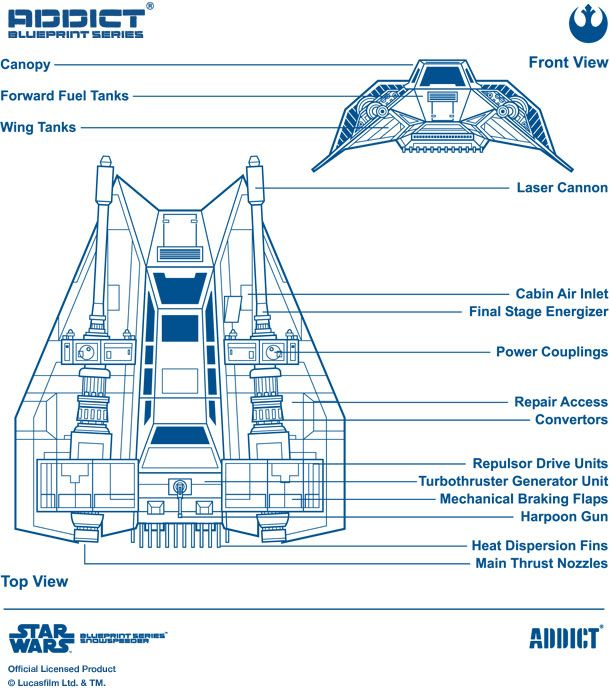 Gunship Republic Star Wars Blueprints