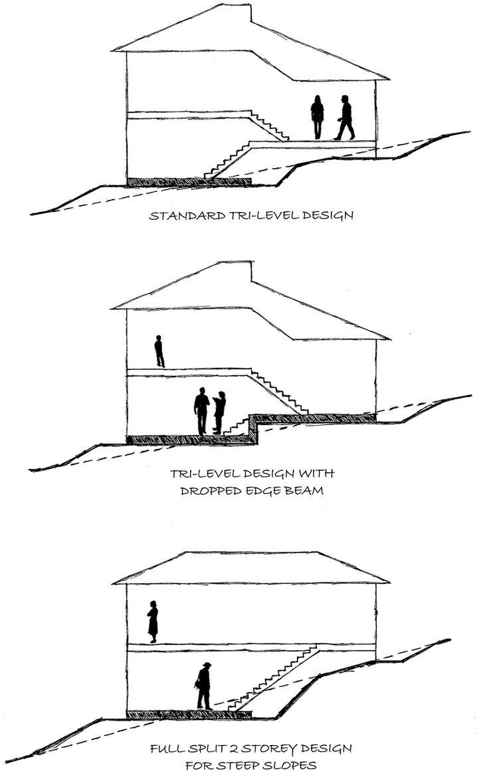 Sloping Block Split Level Home Sketches