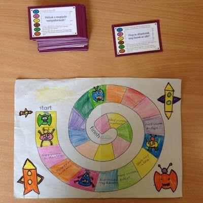 """Játékos tanulás és kreativitás: Kérdéskártyák az """"Élőhelyünk a Föld"""" témához"""