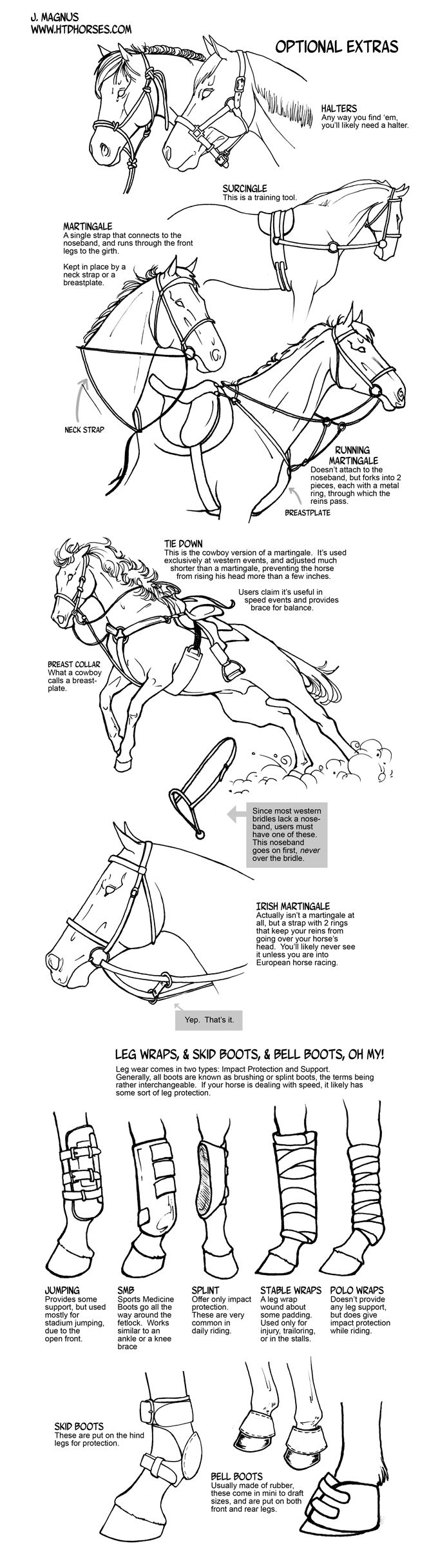 How to draw tack Optional Extras by sketcherjak.deviantart.com on @DeviantArt