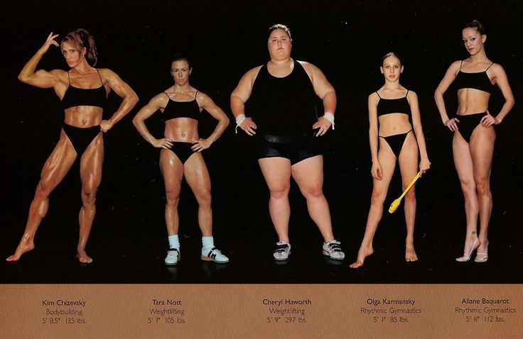The Body Shapes Of The World's Best Athletes Compared Side By Side. Bottom line - be PROUD of being yourself!