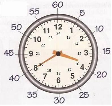 Resultado de imagem para aprender a ver horas
