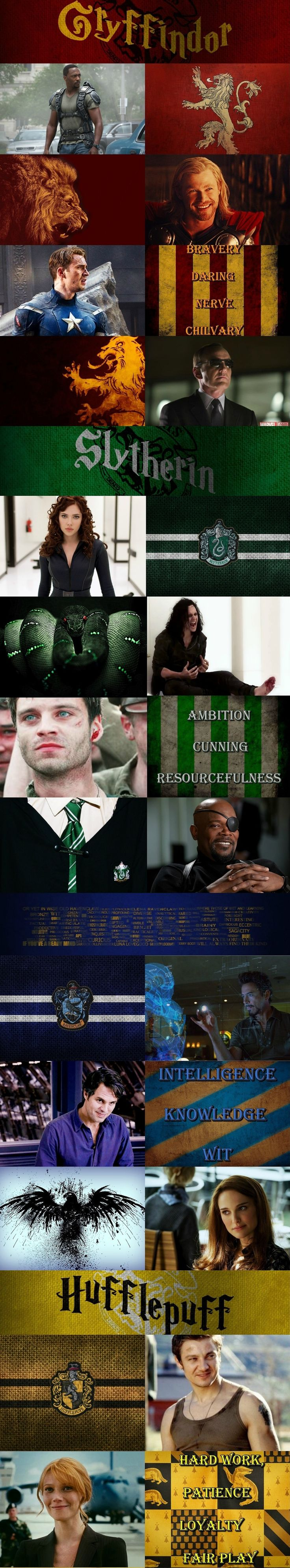 Avengers sorted into their respective Hogwarts houses<<I am proud to be in the Slytherin house alongside Black Widow, Bucky Barnes, Nick Fury, and Loki