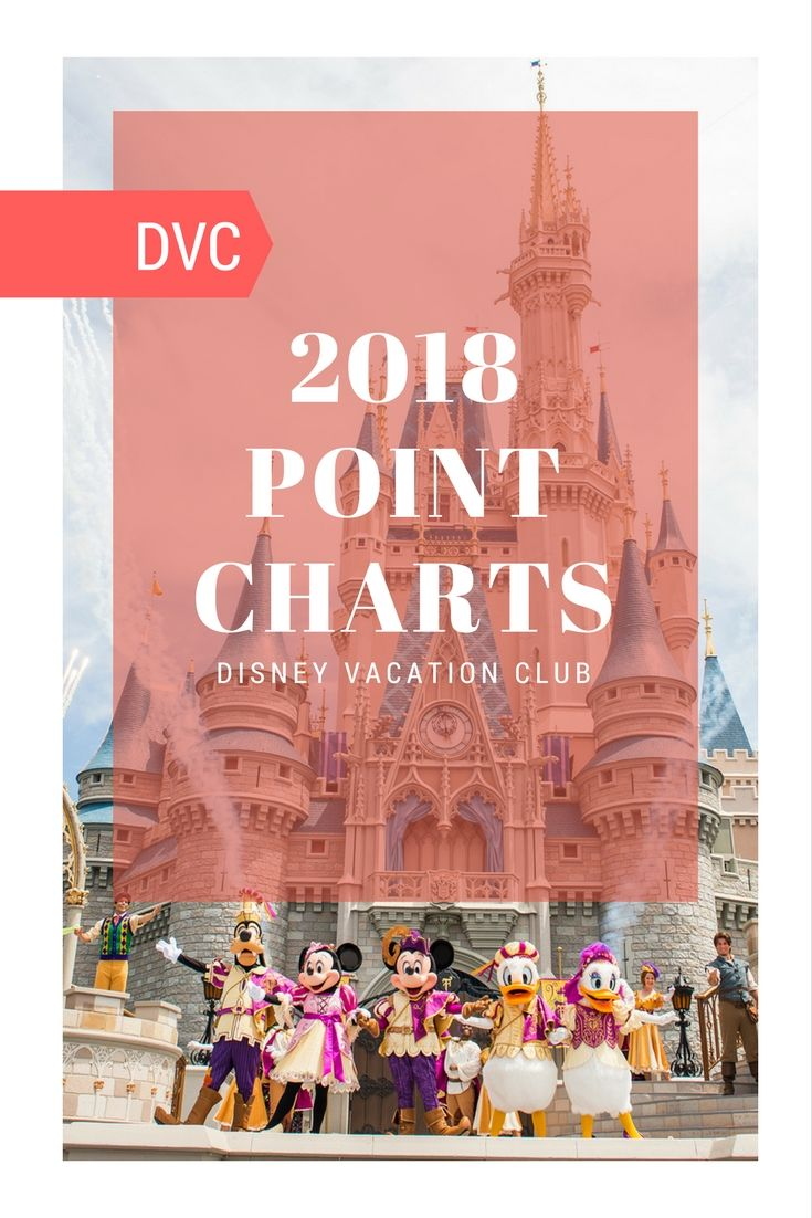 Start planning your next Disney vacation now! 2018 DVC point charts for all Disney Vacation Club resorts are here!