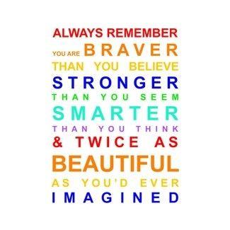 Inspirational Art- Always Remember