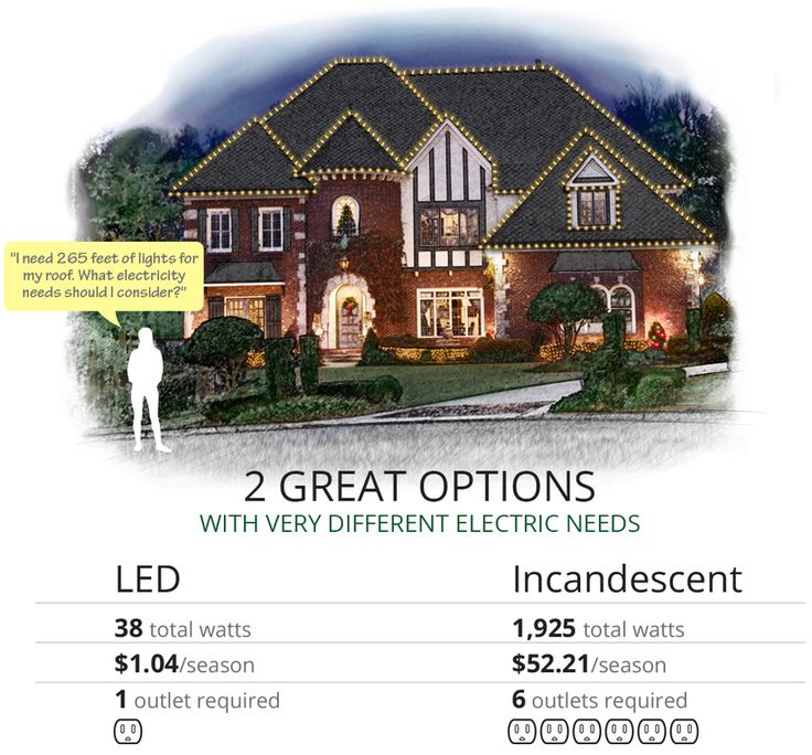 LED and incandescent Christmas lights power usage - calculate the wattage your Christmas lights use so you don't blow a fuse!
