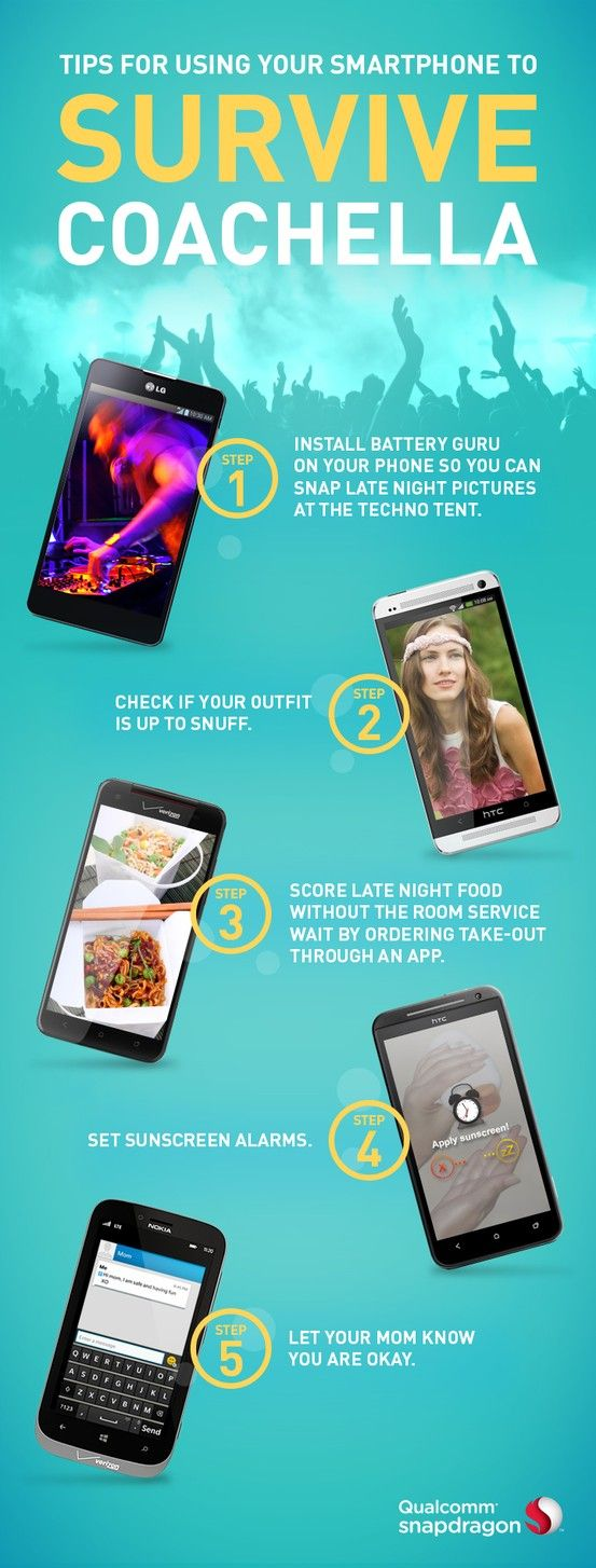 Are you headed to Coachella this weekend? Here's how to use your smartphone as a survival tool     Tip #1 Install Snapdragon Battery Guru on your phone so you can snap late night pictures at the techno tent Tip #2 Check if your outfit is up to snuff Tip #3 Score late night food without the room service wait by ordering take-out through an app Tip #4 Set sunscreen alarms Tip #5 Let your mom know you are okay