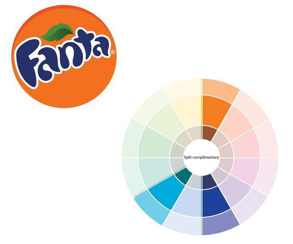 This is an example of Split Complementary. -   It split in three colour , blue  , red -yellow and  cyan. It seems like orange is the dominate colour and blue can the icon pop up.