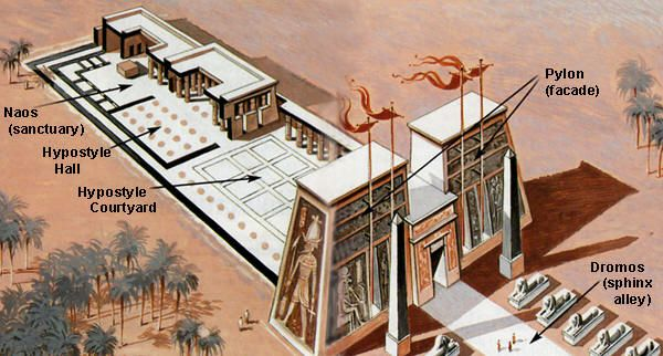 Temple of amun plan karnak temple ccuart Choice Image