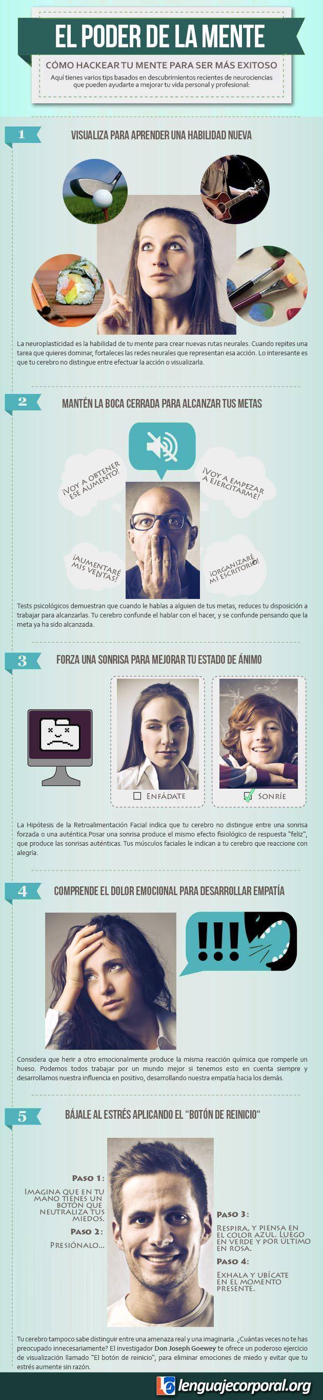 infografia-poder-mente-neurociencias #Nutrición y #Salud YG > nutricionysaludyg.com