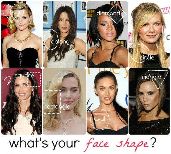Image result for face shapes