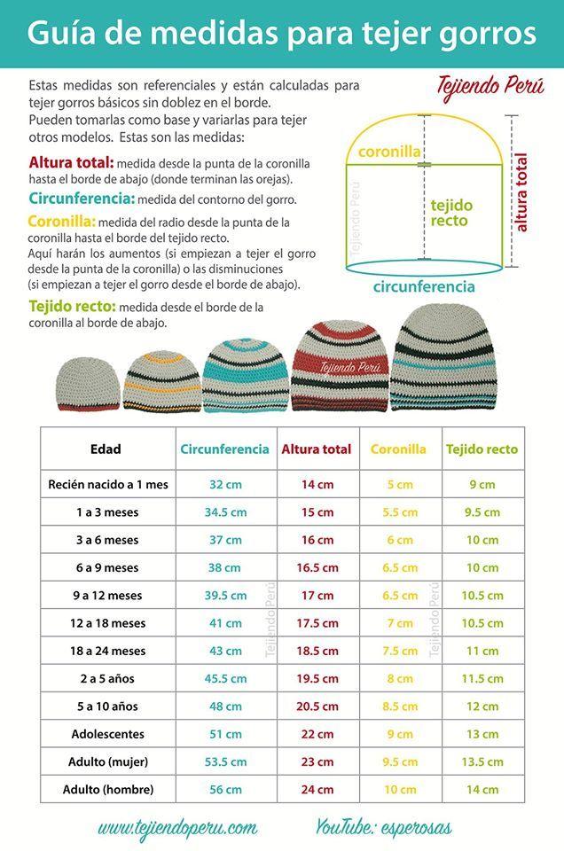 Guía de medidas para tejer gorros - Tejiendo Perú | Crochet & Knit ...