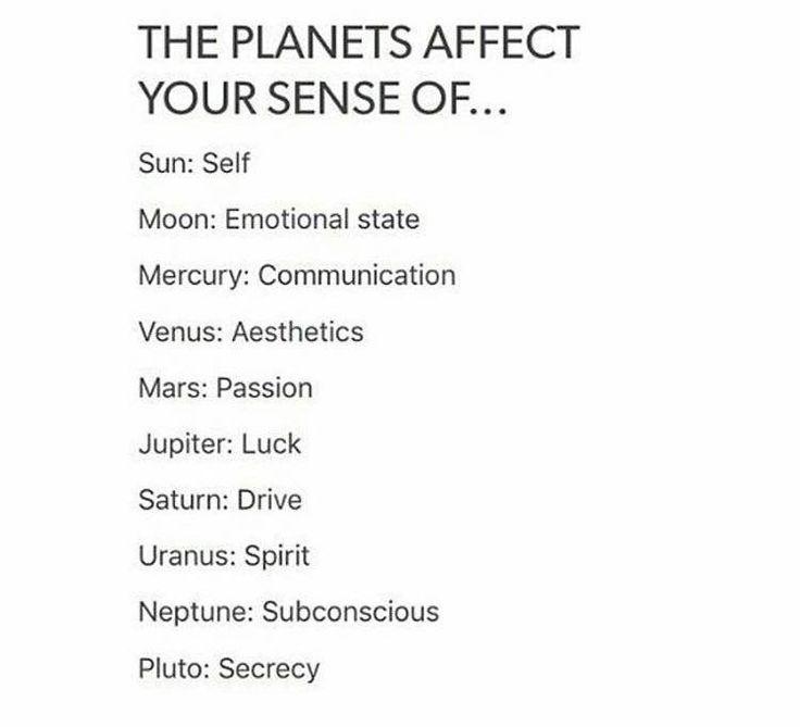 Best 25+ Astrology chart ideas on Pinterest Astrology, Astrology - blank t chart