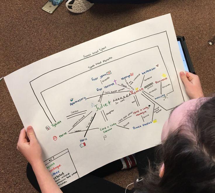 Sociograms: An Alternative to the Essay