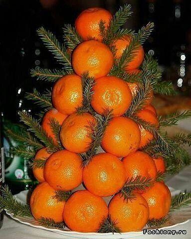 Новый год,мандарины,декор,елка из мандарин.