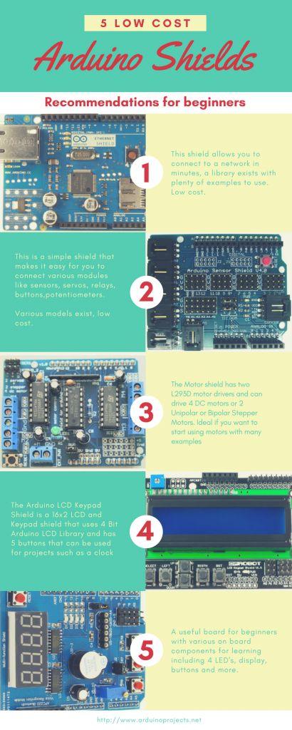 Arduino shields for beginners #arduino