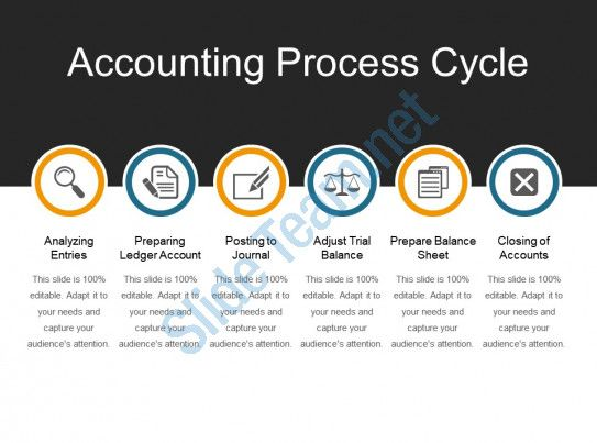 accounting process cycle powerpoint images Slide01