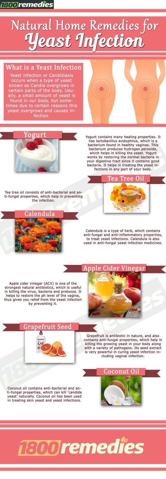 Natural Home Remedies for Treating Yeast Infection Generally, anti-fungal medicines are there for treating treat yeast infection, but the question is how often you will take medicines if you are suffering from recurrent yeast infections. These medicines are not safe to use during pregnancy for treating your yeast infection as it may cause birth defects.