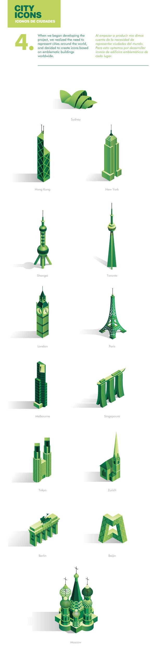 CBRE Animated Infographics on Behance