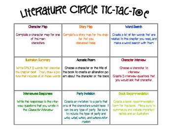 "Literature Circle Activities Set (activities, printables, directions, role cards, and more) Literature Circles can be so much fun, but they can be a lot of work. It's often hard to keep students on task when the teacher is meeting with a group. These activities will keep students busy by doing more than just ""worksheets."" Students will have to use higher-level thinking to complete the differentiated activities."