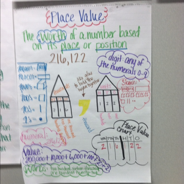 17 Best Images About 4th Grade Place Value On Pinterest