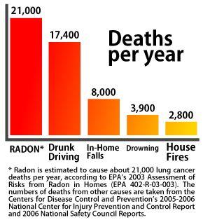 122 best images about radon mitigation on pinterest for Cheap radon mitigation