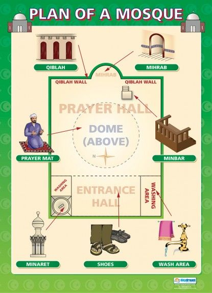 Plan of a Mosque Poster